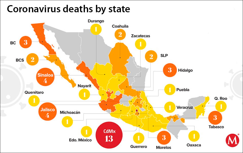 The number of deaths due to Covid-19 as of Thursday evening.